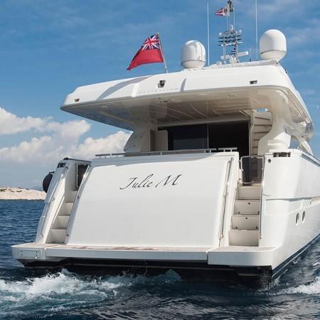 Ferretti Yacht Charter Mykonos Greece