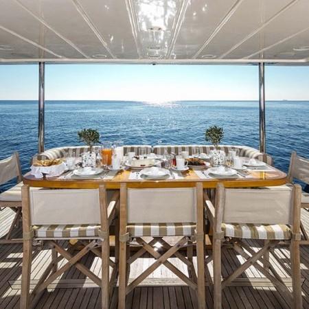 mythos yacht charter