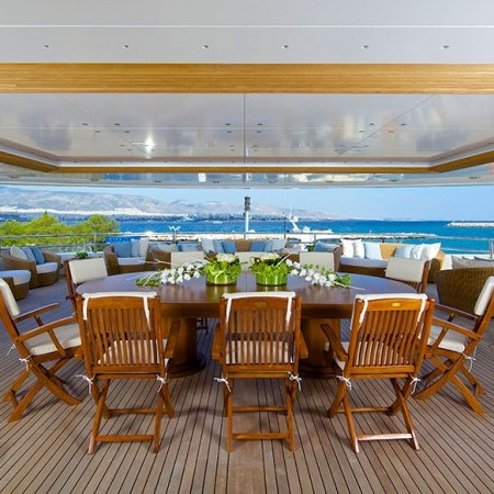 Omega yacht charter Greece