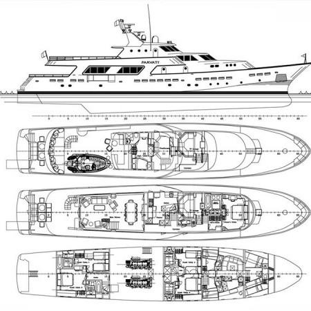 Parvati yacht charter